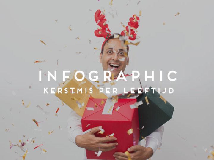 kerstleeftijd