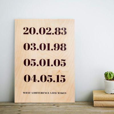 verjaardagscadeau-voor-50-personaliseerbare-tekst-op-hout-belangrijke-datums