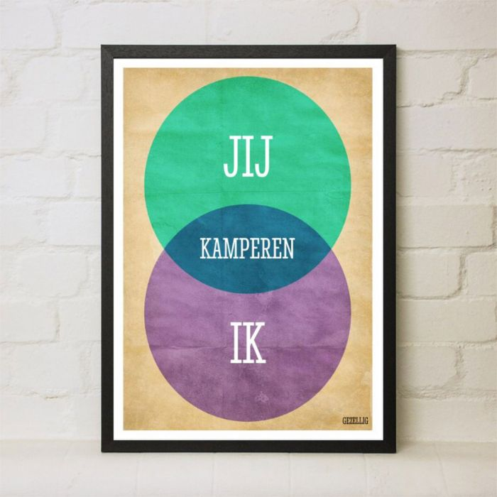 Venndiagram personaliseerbare Poster
