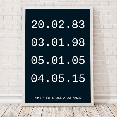 Cadeau voor ouders - Belangrijke Data - personaliseerbare poster