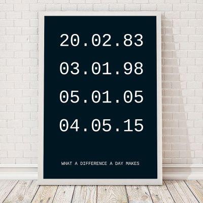 Afstudeercadeau - Belangrijke Data - personaliseerbare poster
