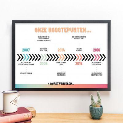 Decoratie - Personaliseerbare poster onze highlights