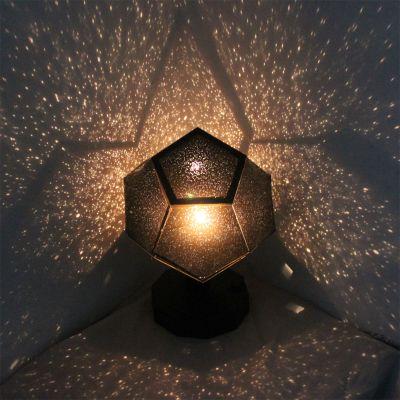 Valentijnscadeau - DIY projector sterrenhemel